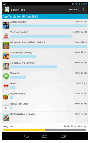 Screen Time App for Android