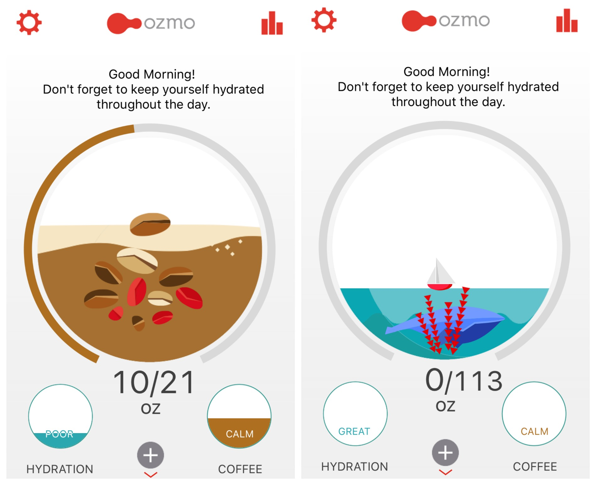 How to use Ozmo to track water and coffee intake for the day