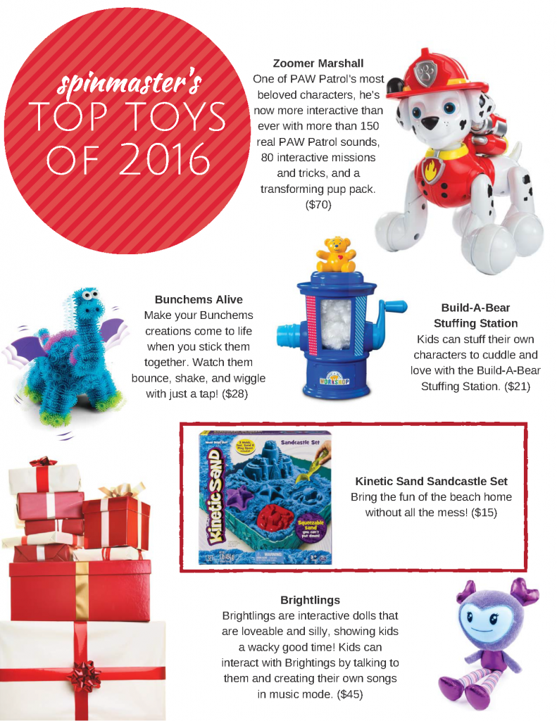 2016 Top Toys